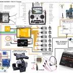 F500, RX100, G40 wiring